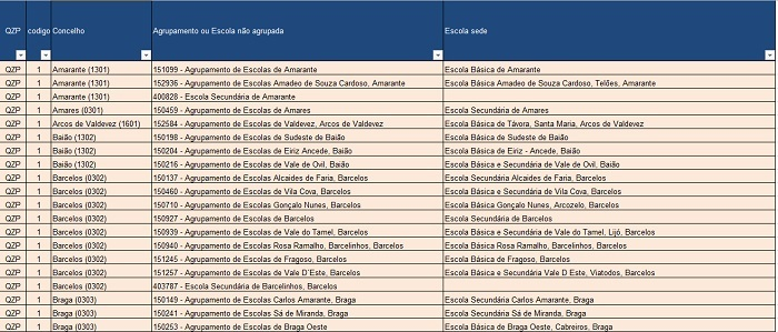 Codigos_preferencias_20132014