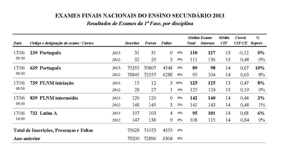 mec enes resultados 2013[2]