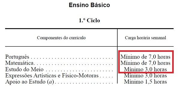 Matriz 1º ciclo